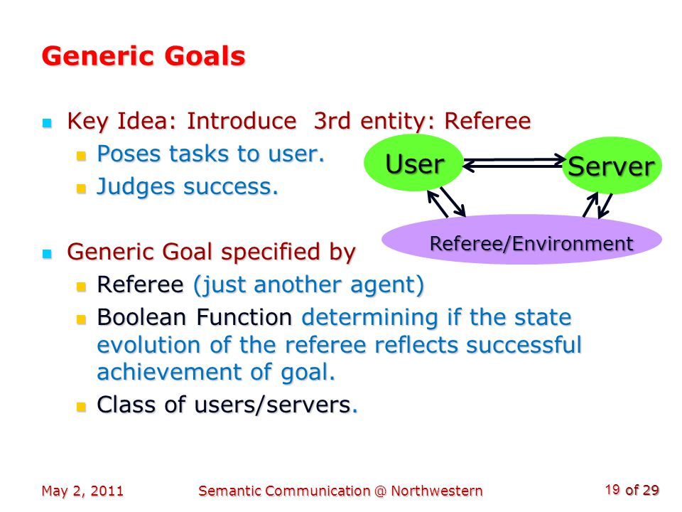 of 29 Generic Goals Key Idea: Introduce 3rd entity: Referee Key Idea: Introduce 3rd entity: Referee Poses tasks to user.