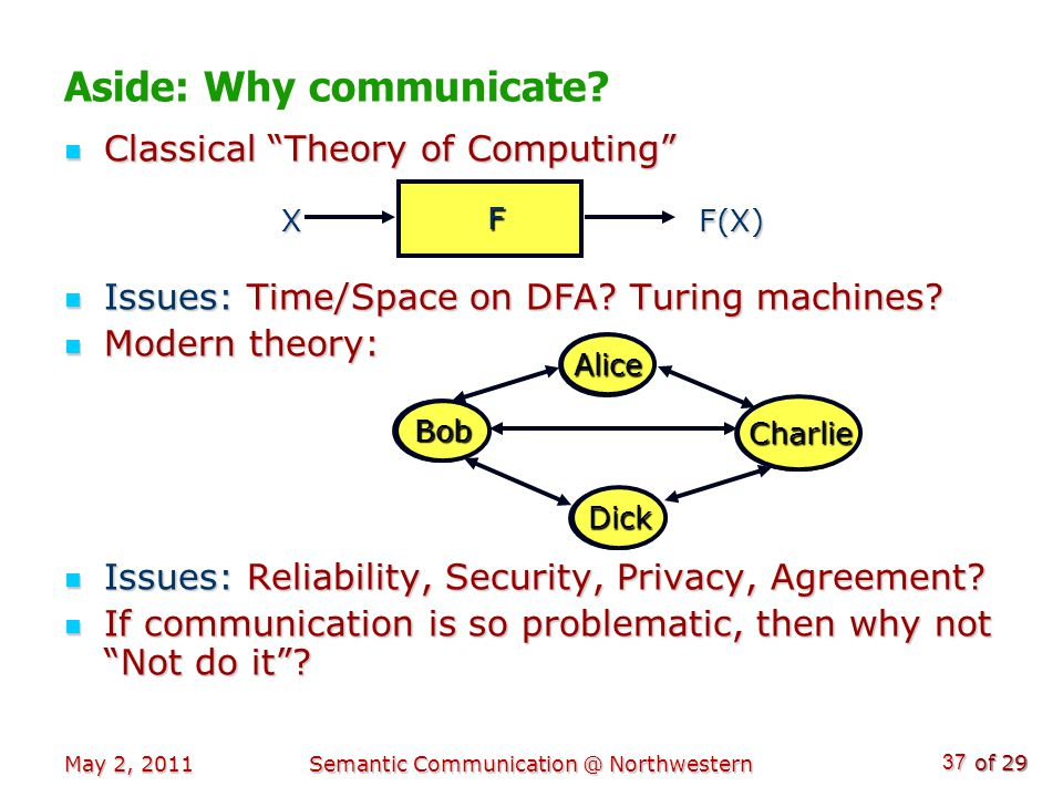 of 29 May 2, 2011Semantic Communication @ Northwestern 37 Aside: Why communicate.