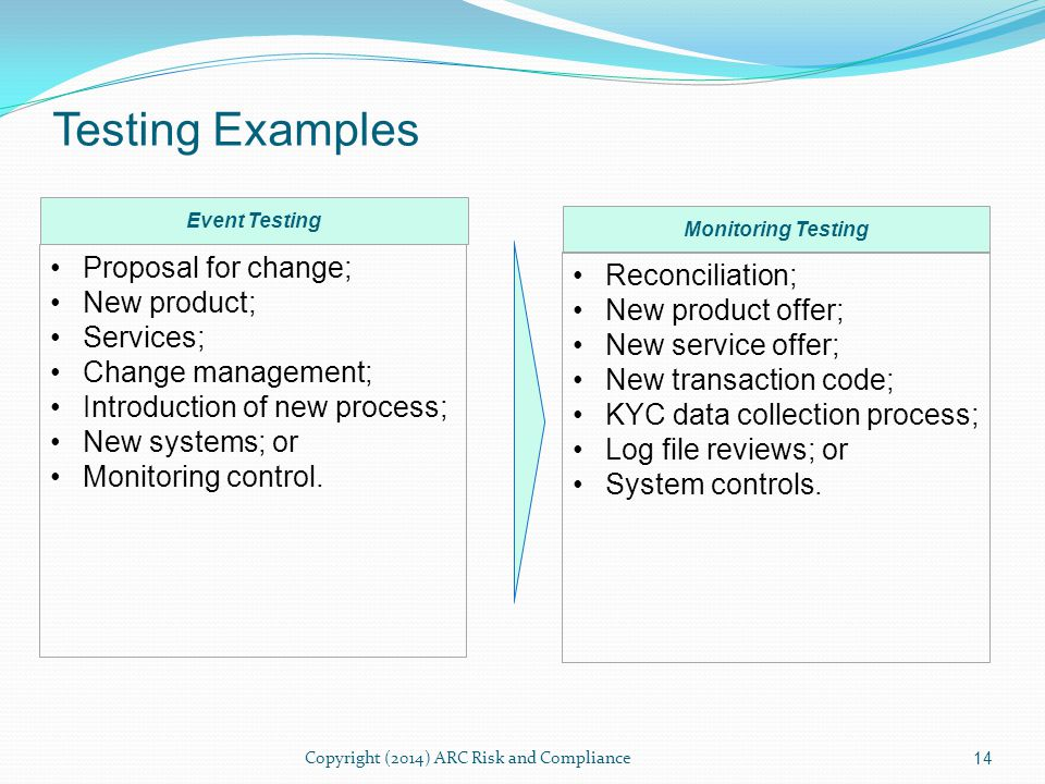 Proposal for change; New product; Services; Change management; Introduction of new process; New systems; or Monitoring control.