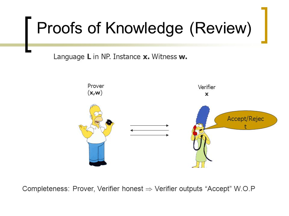 Proofs of Knowledge (Review) Language L in NP. Instance x.