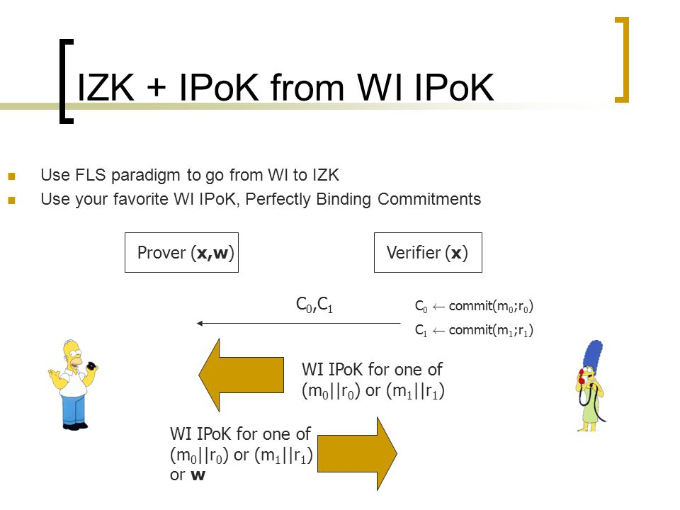 IZK + IPoK from WI IPoK Use FLS paradigm to go from WI to IZK Use your favorite WI IPoK, Perfectly Binding Commitments Prover (x,w)Verifier (x) C 0,C