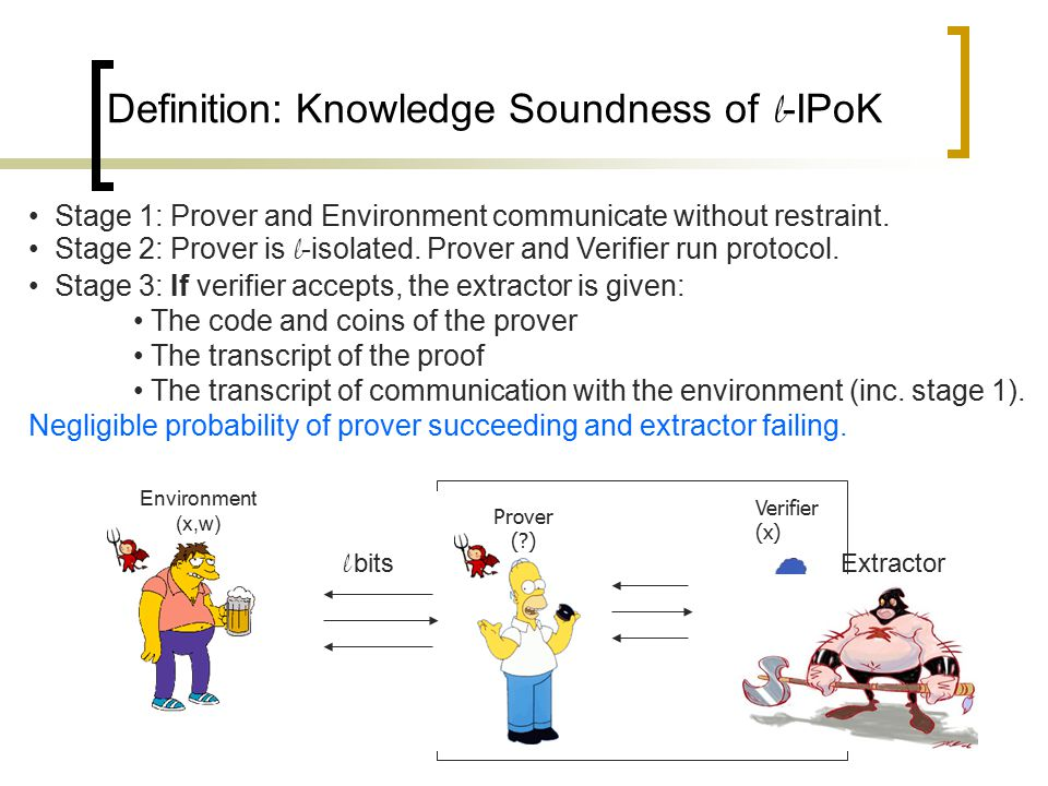 Definition: Knowledge Soundness of l -IPoK Verifier (x) Stage 1: Prover and Environment communicate without restraint. Stage 2: Prover is l -isolated.