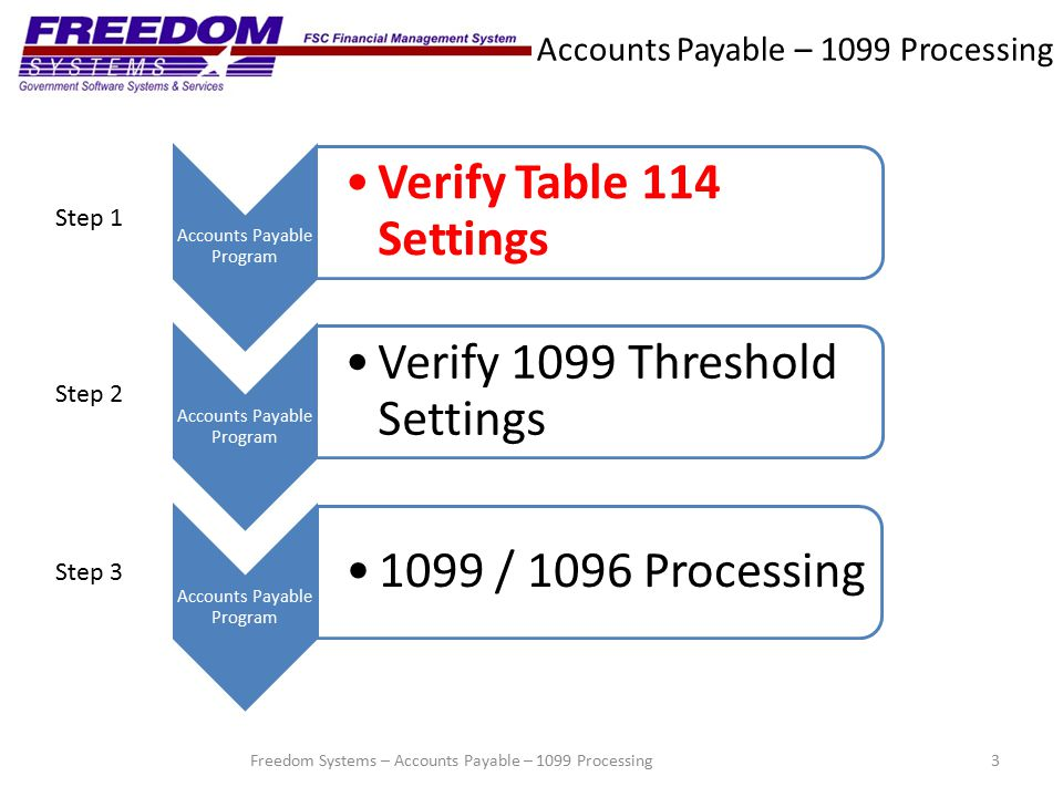 Accounts Payable – 1099 Processing Step 1 – Verify User Table 114 Settings 4 From the main menu, find the Site menu column and select User Tables Freedom Systems – Accounts Payable – 1099 Processing