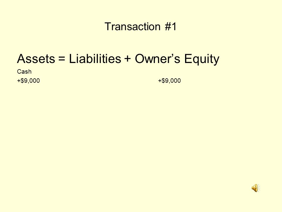 Transaction #11 Assets = Liabilities + Owner's Equity Cash 6,730 - 775 5,955 Accounts Receivable 230 Equipment 5,500 SuppliesAccounts Payable 77575011,710 CashWithdrawal-1,000