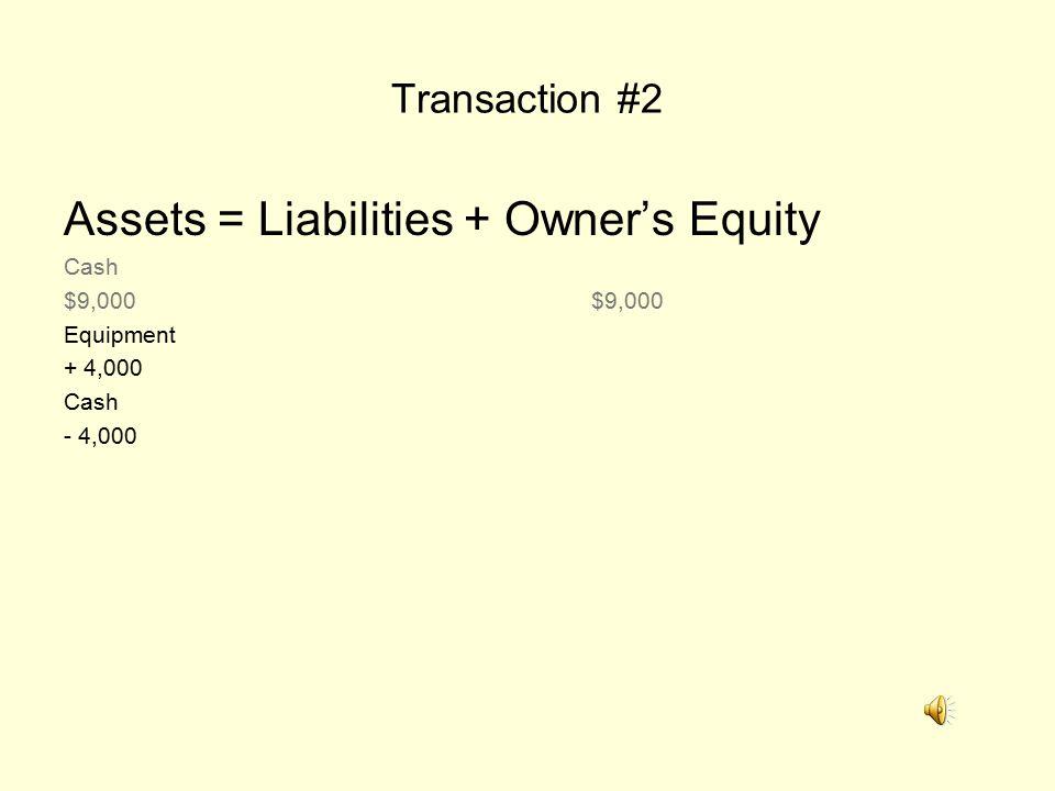 Final Balances Assets = Liabilities + Owner's Equity CashAccounts Payable 5,955 750 11,710-1,000 4,95510,710 Accounts Receivable 230 Equipment 5,500 Supplies 775