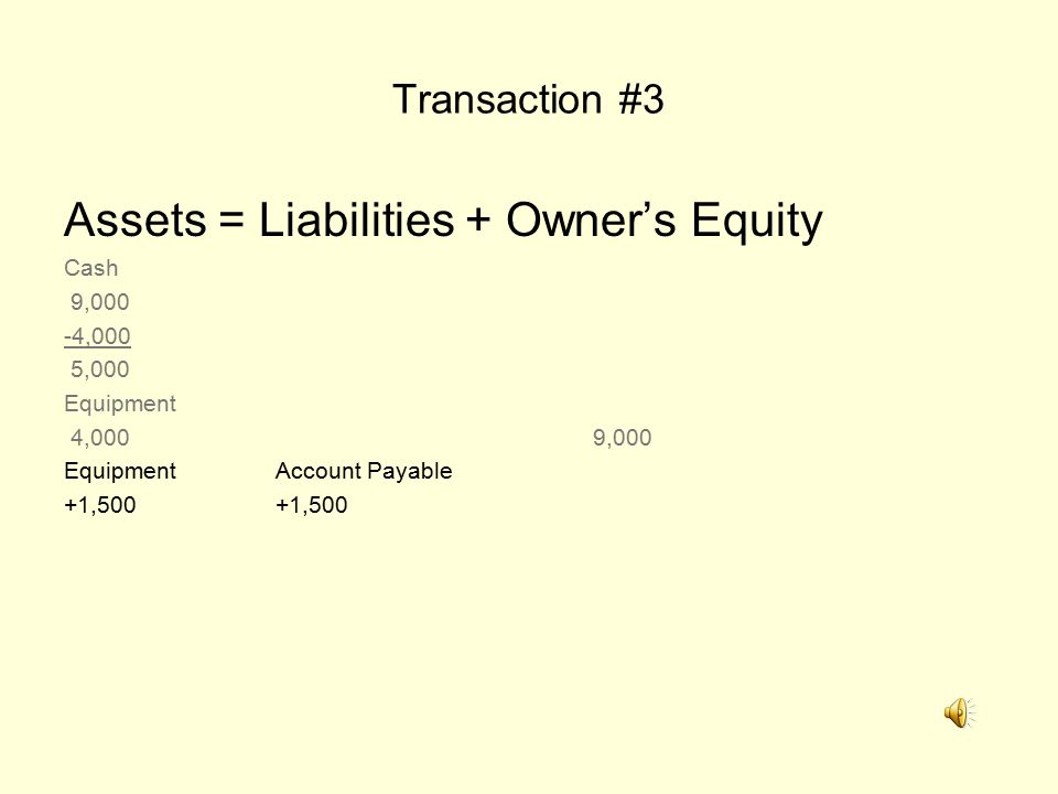Transaction #3 Assets = Liabilities + Owner's Equity Cash 9,000 -4,000 5,000 Equipment 4,0009,000 EquipmentAccount Payable+1,500