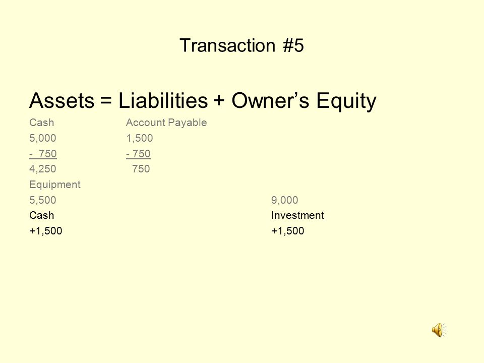 Transaction #5 Assets = Liabilities + Owner's Equity CashAccount Payable 5,0001,500 - 750- 750 4,250 750 Equipment 5,5009,000 CashInvestment+1,500