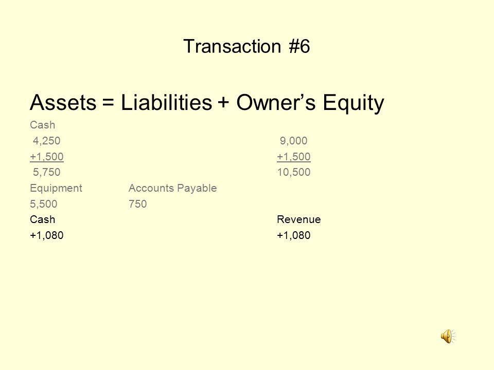 Transaction #6 Assets = Liabilities + Owner's Equity Cash 4,250 9,000+1,500 5,75010,500 EquipmentAccounts Payable 5,500750 CashRevenue+1,080