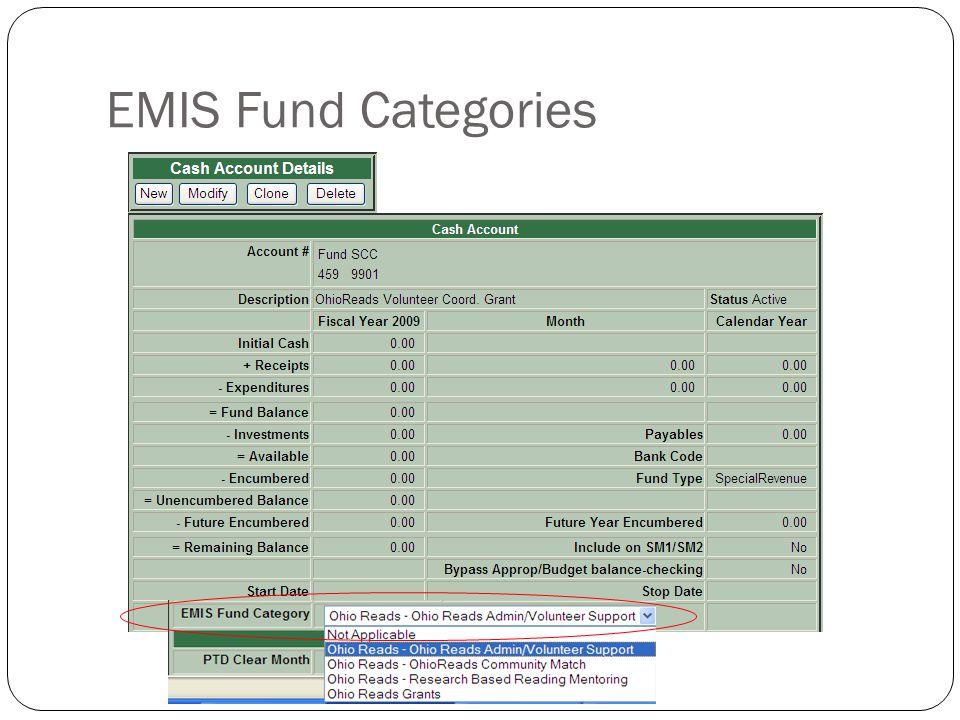 EMIS Fund Categories 9