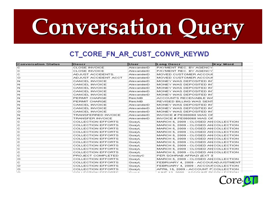 Conversation Query CT_CORE_FN_AR_CUST_CONVR_KEYWD