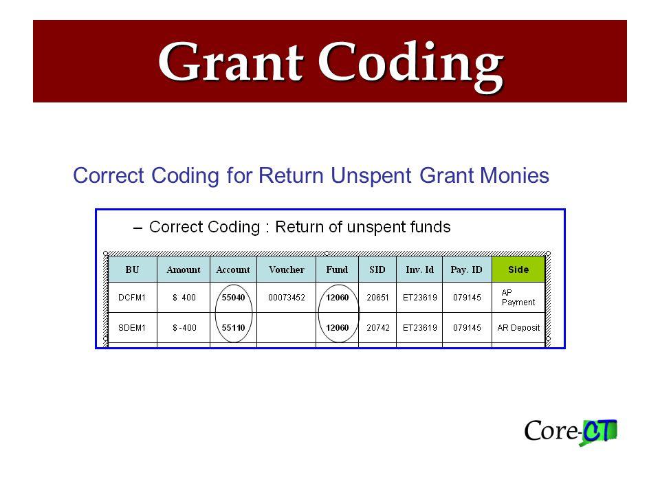 Grant Coding Correct Coding for Return Unspent Grant Monies