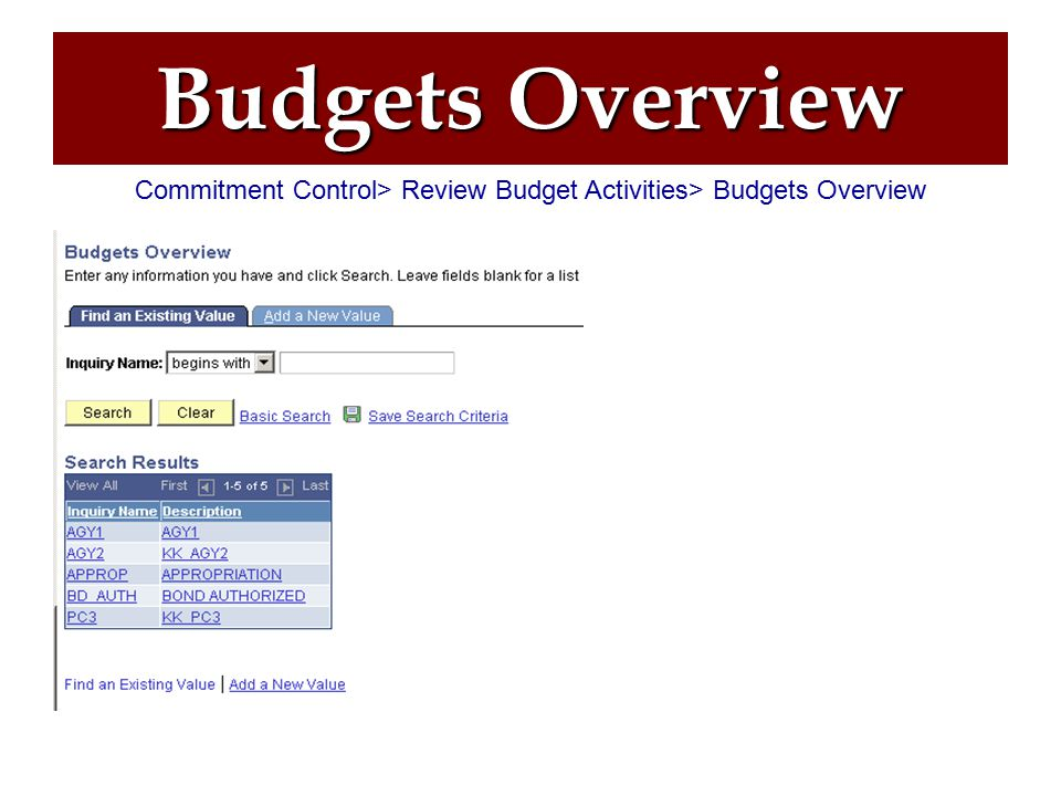 Budgets Overview Commitment Control> Review Budget Activities> Budgets Overview