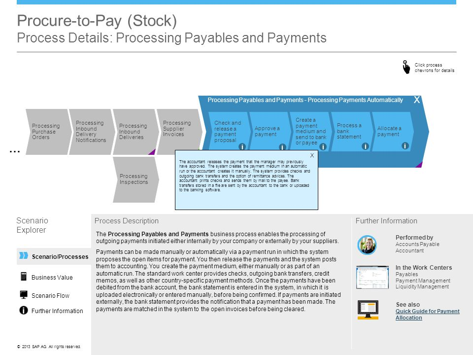 ©© 2013 SAP AG. All rights reserved. Processing Payables and Payments - Processing Payments Automatically X … Processing Supplier Invoices Processing