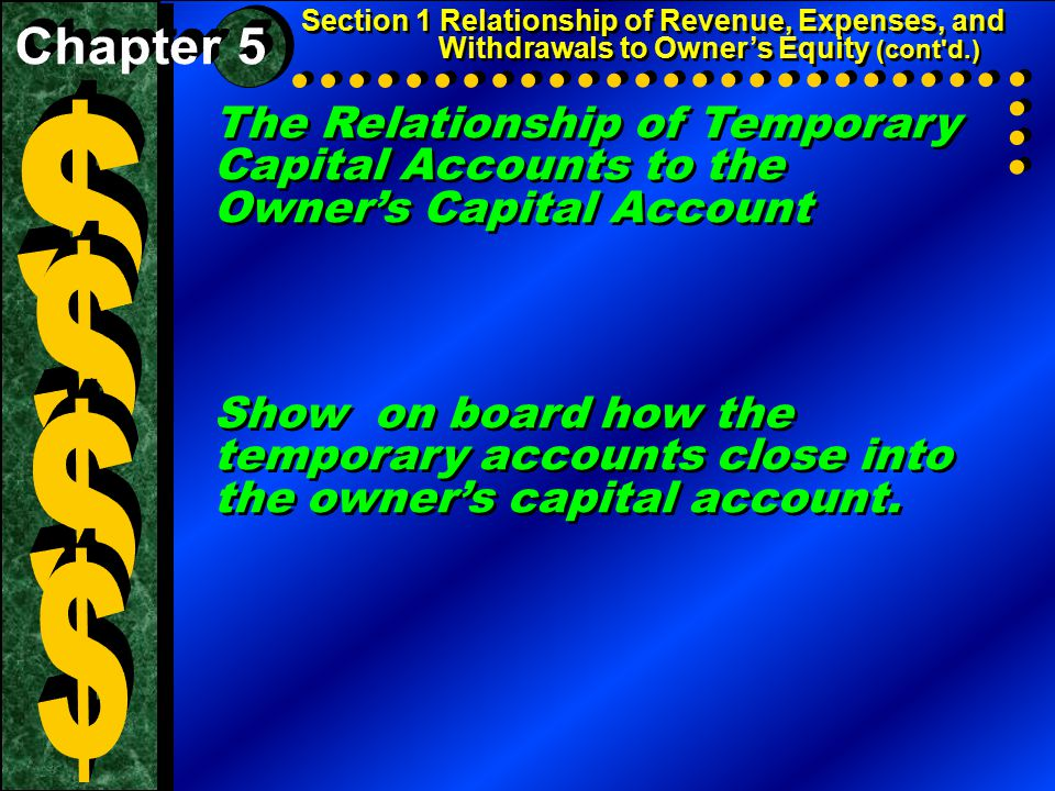 Utilities The Relationship of Temporary Capital Accounts to the Owner's Capital Account Show on board how the temporary accounts close into the owner'