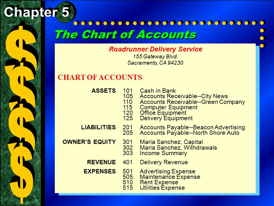 The Chart of Accounts Roadrunner Delivery Service 155 Gateway Blvd.