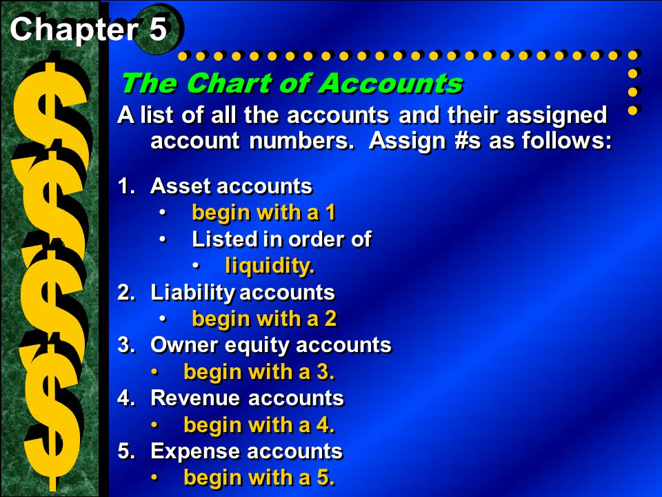 The Chart of Accounts A list of all the accounts and their assigned account numbers.
