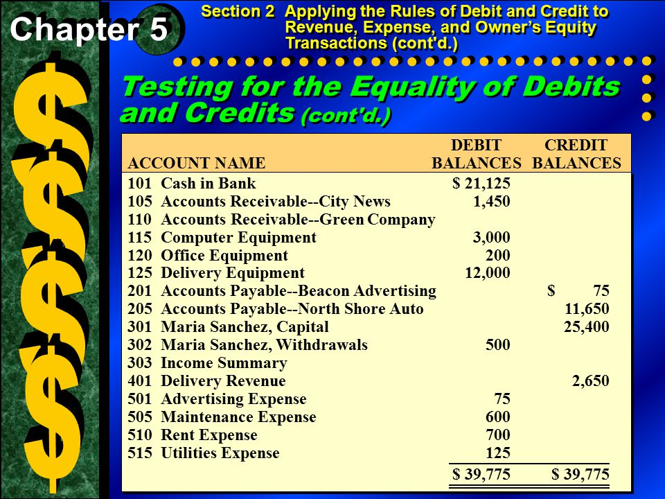 Testing for the Equality of Debits and Credits (cont'd.) Section 2Applying the Rules of Debit and Credit to Revenue, Expense, and Owner's Equity Trans