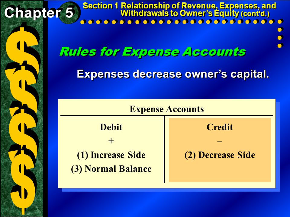Rules for the Withdrawals Account A withdrawal is an amount of money or an asset the owner takes out of the business.