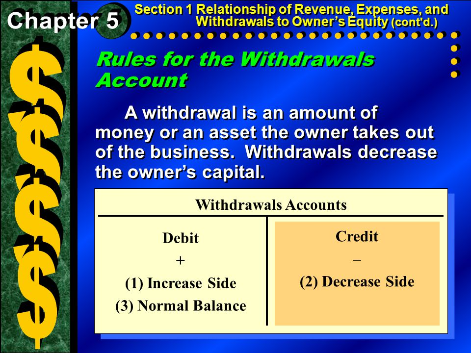 Rules for the Withdrawals Account A withdrawal is an amount of money or an asset the owner takes out of the business. Withdrawals decrease the owner's