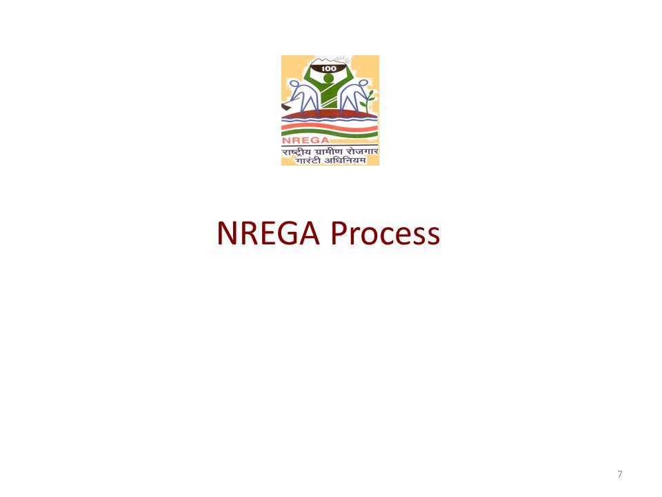 NREGA Process 7