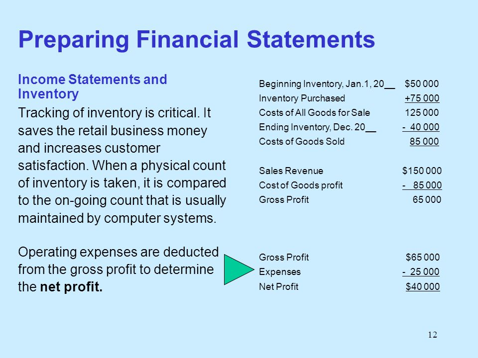 12 Preparing Financial Statements Income Statements and Inventory Tracking of inventory is critical. It saves the retail business money and increases