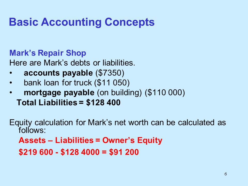 6 Basic Accounting Concepts Mark's Repair Shop Here are Mark's debts or liabilities. accounts payable ($7350) bank loan for truck ($11 050) mortgage p