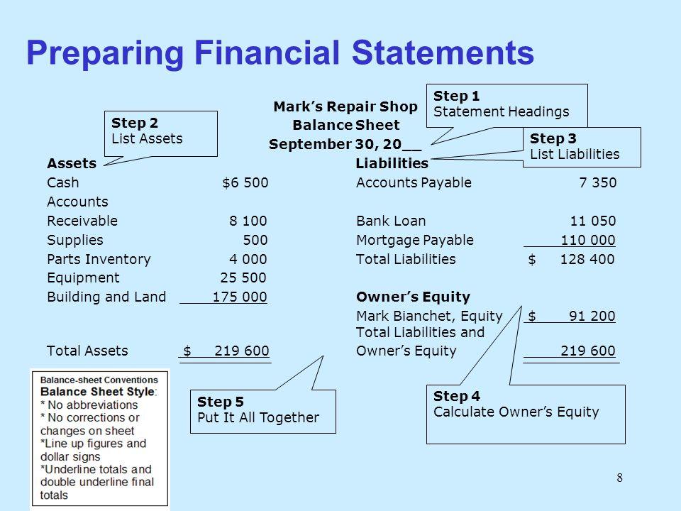 8 Preparing Financial Statements Mark's Repair Shop Balance Sheet September 30, 20__ Assets Liabilities Cash $6 500 Accounts Payable 7 350 Accounts Re