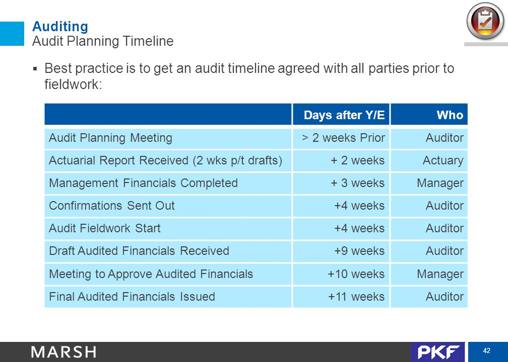 42 Auditing Audit Planning Timeline  Best practice is to get an audit timeline agreed with all parties prior to fieldwork: Days after Y/EWho Audit Pl