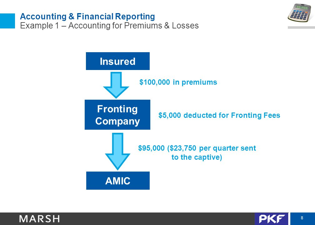 8 Accounting & Financial Reporting Example 1 – Accounting for Premiums & Losses Fronting Company AMIC Insured $100,000 in premiums $95,000 ($23,750 pe