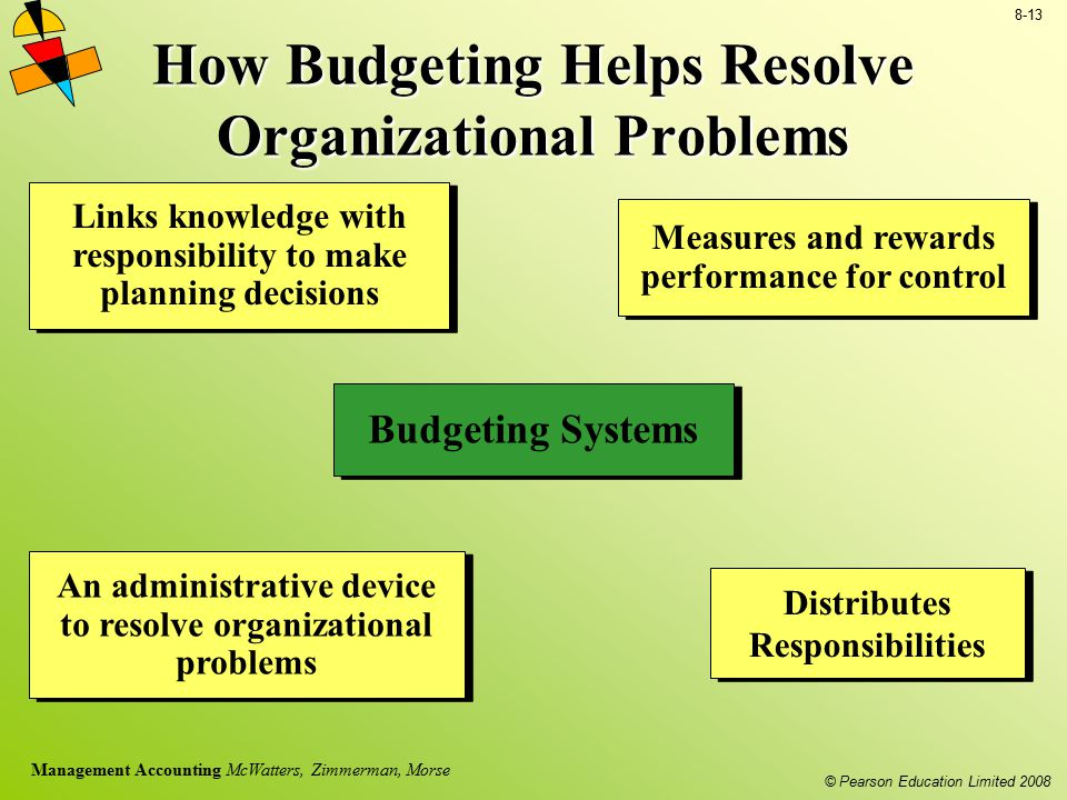 © Pearson Education Limited 2008 8-13 Management Accounting McWatters, Zimmerman, Morse How Budgeting Helps Resolve Organizational Problems Budgeting