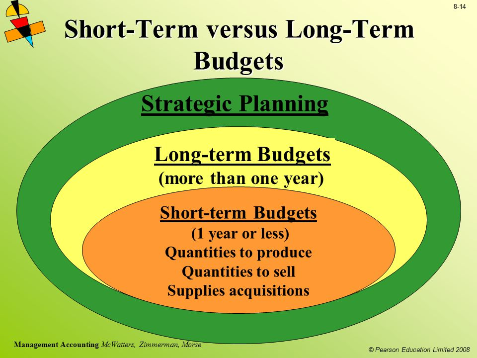 © Pearson Education Limited 2008 8-14 Management Accounting McWatters, Zimmerman, Morse Short-Term versus Long-Term Budgets 1.Selecting overall object