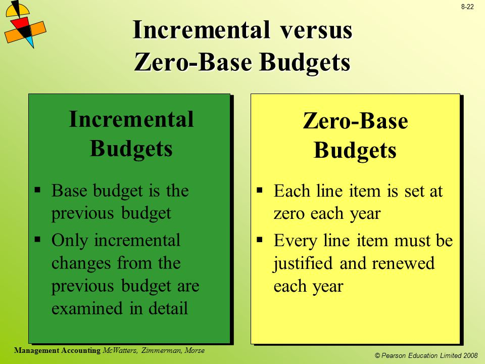 © Pearson Education Limited 2008 8-22 Management Accounting McWatters, Zimmerman, Morse Incremental versus Zero-Base Budgets  Base budget is the prev
