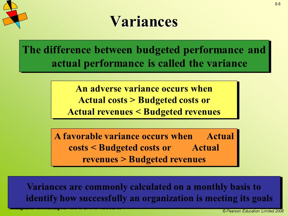 © Pearson Education Limited 2008 8-8 Management Accounting McWatters, Zimmerman, Morse Variances The difference between budgeted performance and actua