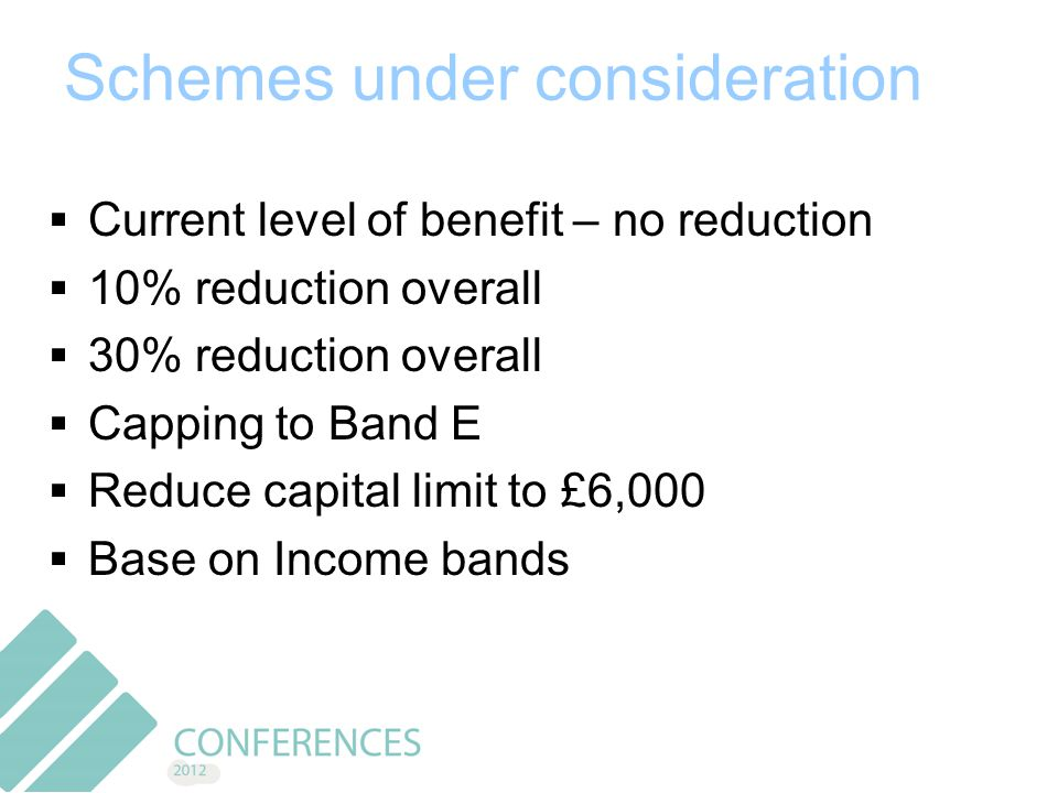 Schemes under consideration  Current level of benefit – no reduction  10% reduction overall  30% reduction overall  Capping to Band E  Reduce capital limit to £6,000  Base on Income bands