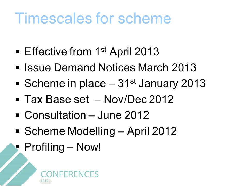 Timescales for scheme  Effective from 1 st April 2013  Issue Demand Notices March 2013  Scheme in place – 31 st January 2013  Tax Base set – Nov/Dec 2012  Consultation – June 2012  Scheme Modelling – April 2012  Profiling – Now!