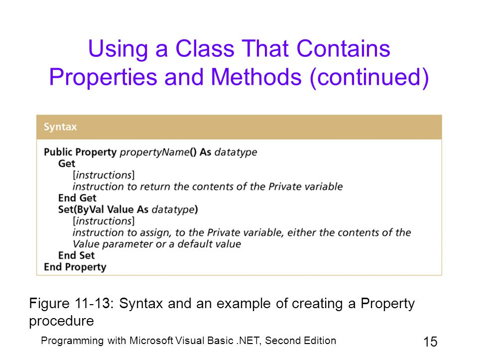 Programming with Microsoft Visual Basic.NET, Second Edition 15 Using a Class That Contains Properties and Methods (continued) Figure 11-13: Syntax and