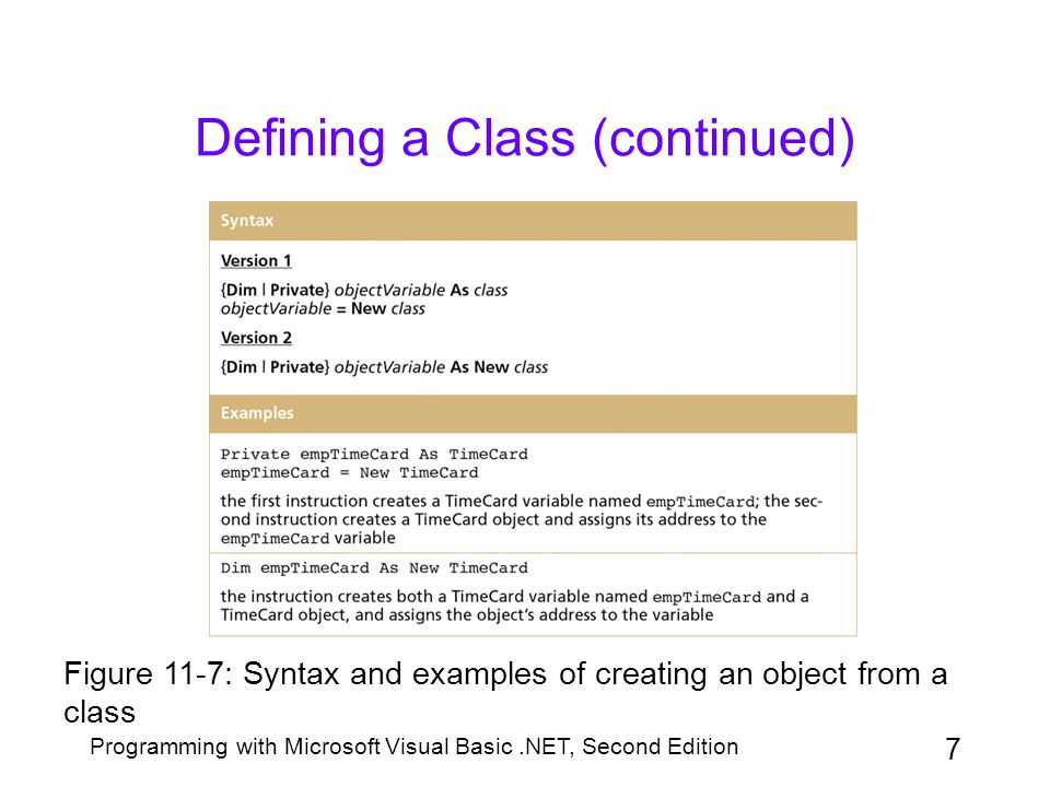 Programming with Microsoft Visual Basic.NET, Second Edition 18 Using a Class That Contains Properties and Methods (continued) The Get block uses the Get statement, which begins with the keyword Get and ends with the keywords End Get The Set block uses the Set statement, which begins with the keyword Set and ends with the keywords End Set