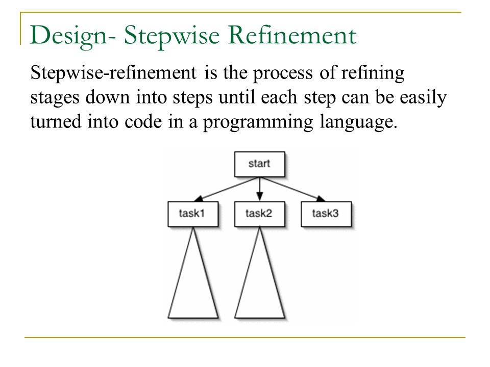 Stepwise-refinement is the process of refining stages down into steps until each step can be easily turned into code in a programming language.