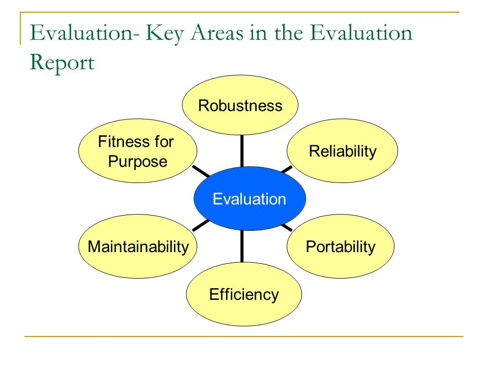 Evaluation- Key Areas in the Evaluation Report Evaluation RobustnessReliabilityPortabilityEfficiencyMaintainability Fitness for Purpose