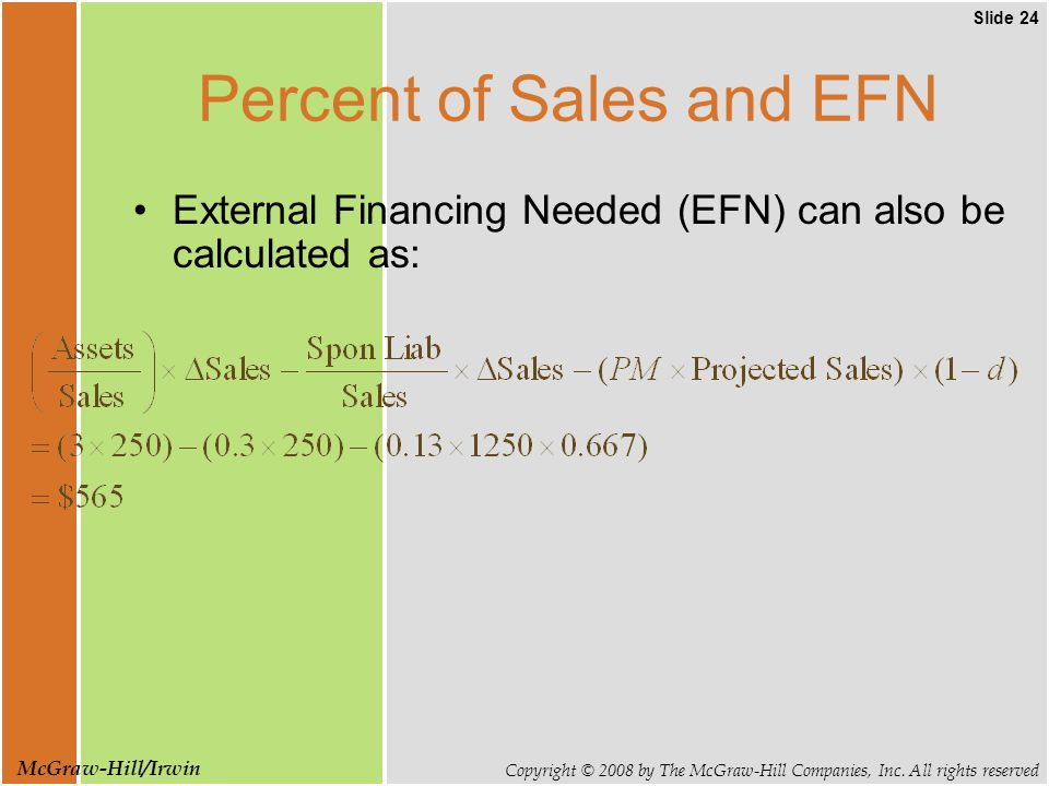 Slide 24 Copyright © 2008 by The McGraw-Hill Companies, Inc. All rights reserved McGraw-Hill/Irwin Percent of Sales and EFN External Financing Needed