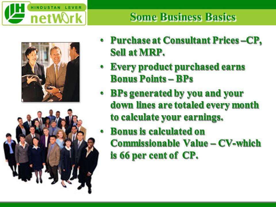 7 Centers of Earnings Immediate Profit/Markup Network Bonus Performance Bonus Leadership Bonus Car Pool House Pool Special Incentives 1 1 2 2 3 3 4 4 5 5 6 6 7 7