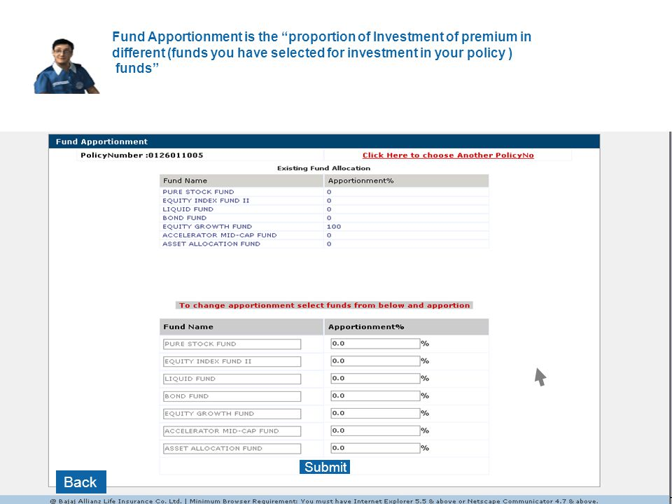 "Fund Apportionment is the ""proportion of Investment of premium in different (funds you have selected for investment in your policy ) funds"" Back"