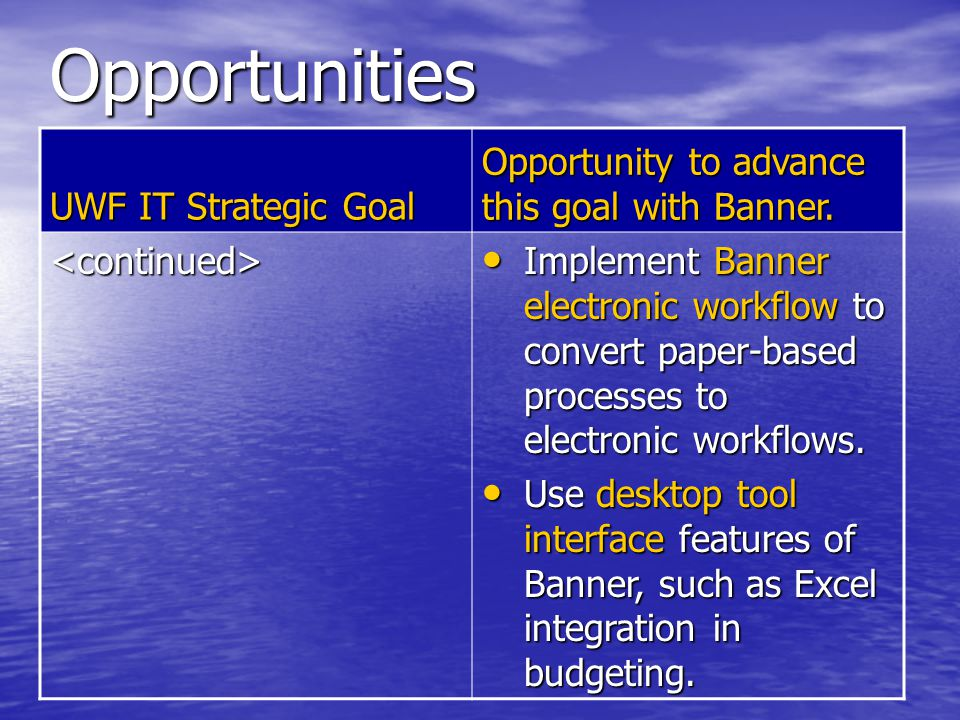Opportunities UWF IT Strategic Goal Opportunity to advance this goal with Banner. <continued> Implement Banner electronic workflow to convert paper-ba