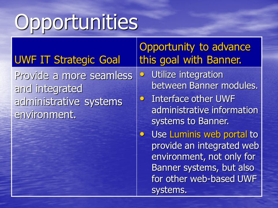 Opportunities UWF IT Strategic Goal Opportunity to advance this goal with Banner. Provide a more seamless and integrated administrative systems enviro