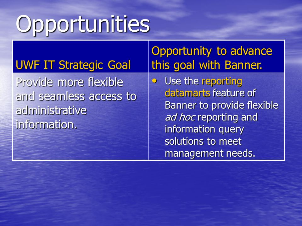 Opportunities UWF IT Strategic Goal Opportunity to advance this goal with Banner.
