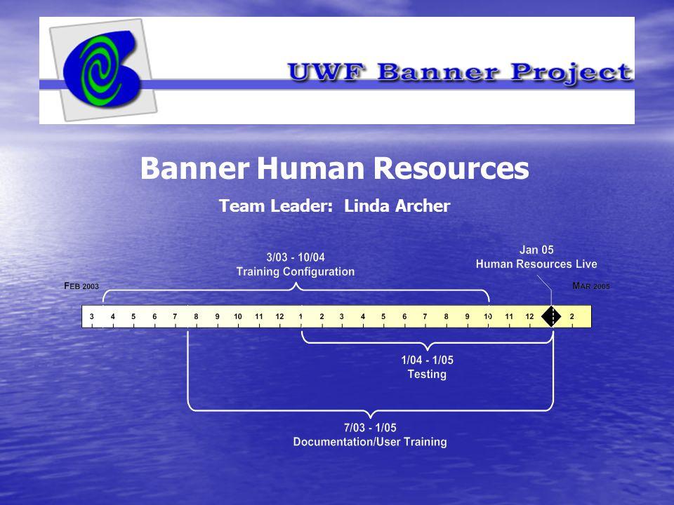 Banner Human Resources Team Leader: Linda Archer