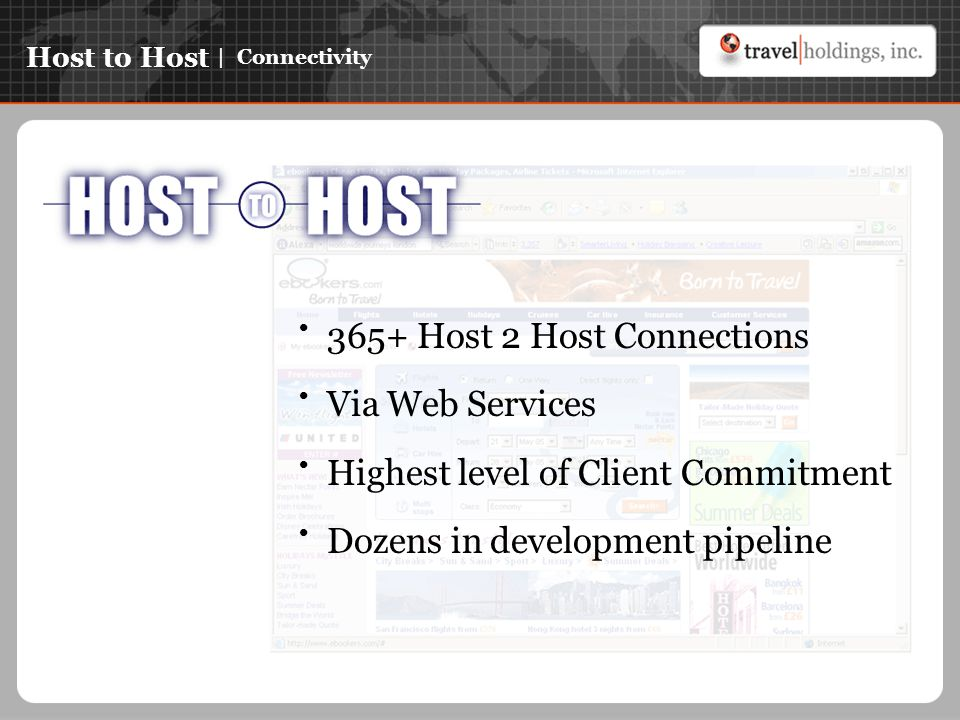 Host to Host | Connectivity 365+ Host 2 Host Connections Via Web Services Highest level of Client Commitment Dozens in development pipeline
