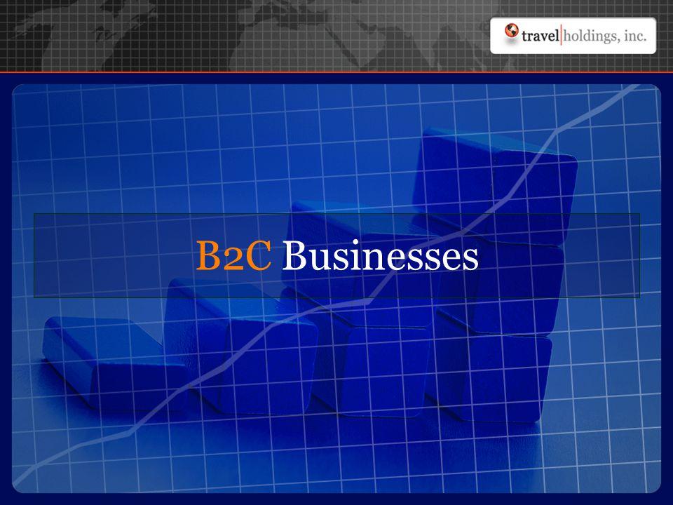 B2C Businesses