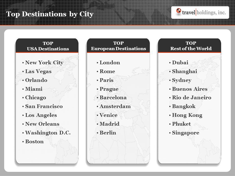 Top Destinations by City TOP European Destinations New York City Las Vegas Orlando Miami Chicago San Francisco Los Angeles New Orleans Washington D.C.