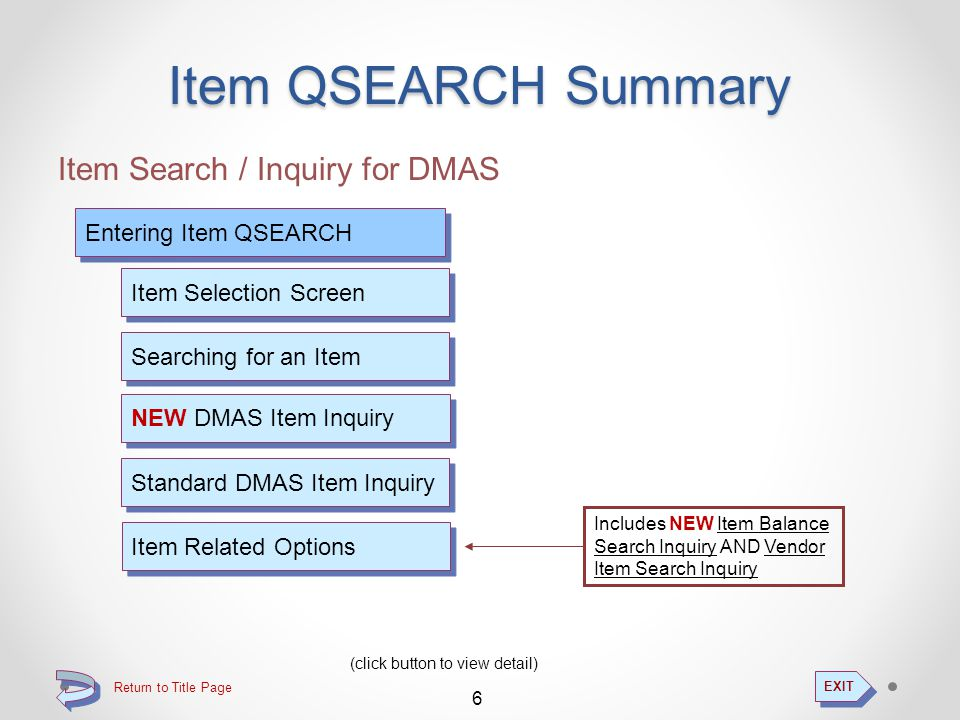 Return to Title Page 6 Item QSEARCH Summary (click button to view detail) Item Search / Inquiry for DMAS Entering Item QSEARCH Searching for an Item Standard DMAS Item Inquiry Item Selection Screen EXIT NEW DMAS Item Inquiry NEW DMAS Item Inquiry Item Related Options Includes NEW Item Balance Search Inquiry AND Vendor Item Search Inquiry
